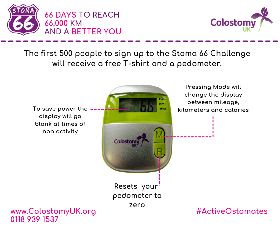 Stoma 66: How to use your pedometer